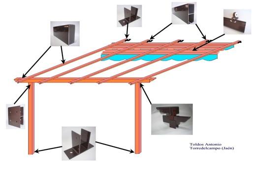 Toldos antonio detalles de perfiles y piezas for Accesorios para toldos de balcon