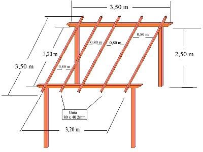 Toldos antonio dimensiones y caracteristicas armazon - Medidas de pergolas ...